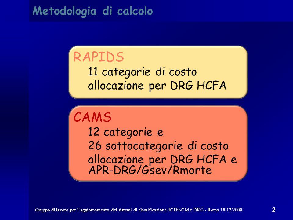 Gruppo di lavoro per laggiornamento dei sistemi di classificazione ICD9-CM e DRG - Roma 18/12/2008 1 Metodologia di calcolo il sistema di classificazione DRG è un sistema isorisorse i pesi DRG specifici sono espressione della complessità relativa in termini di risorse consumate lelaborazione dei pesi deriva pertanto dallanalisi dei costi DRG specifici la metodologia scelta è lallocazione a cascata dei costi totali per fattore produttivo, approccio top- down, tramite il sistema CAMS di 3M