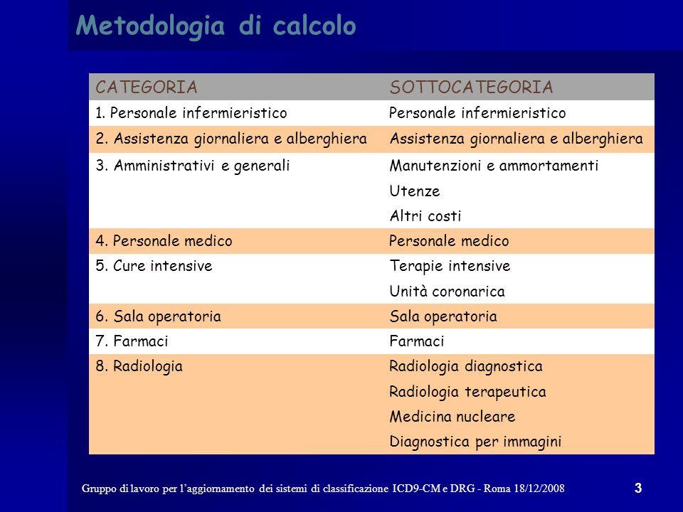 Gruppo di lavoro per laggiornamento dei sistemi di classificazione ICD9-CM e DRG - Roma 18/12/2008 2 RAPIDS 11 categorie di costo allocazione per DRG HCFA CAMS 12 categorie e 26 sottocategorie di costo allocazione per DRG HCFA e APR-DRG/Gsev/Rmorte Metodologia di calcolo