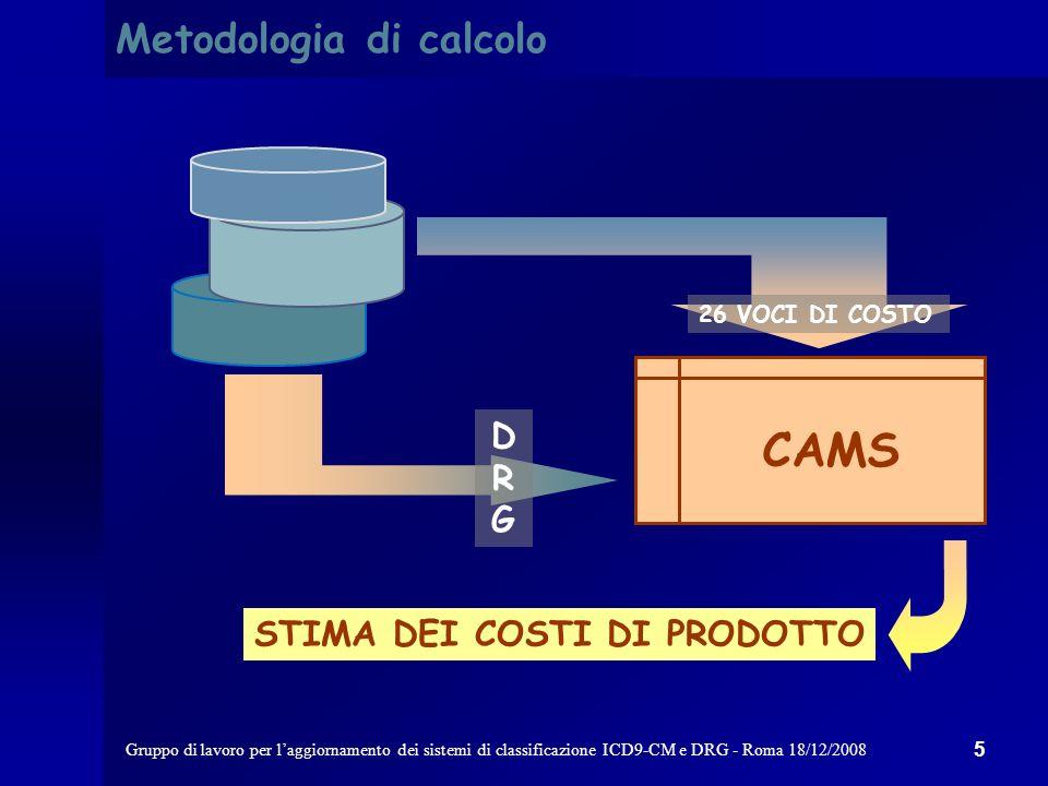 Gruppo di lavoro per laggiornamento dei sistemi di classificazione ICD9-CM e DRG - Roma 18/12/2008 4 CATEGORIASOTTOCATEGORIA 9.
