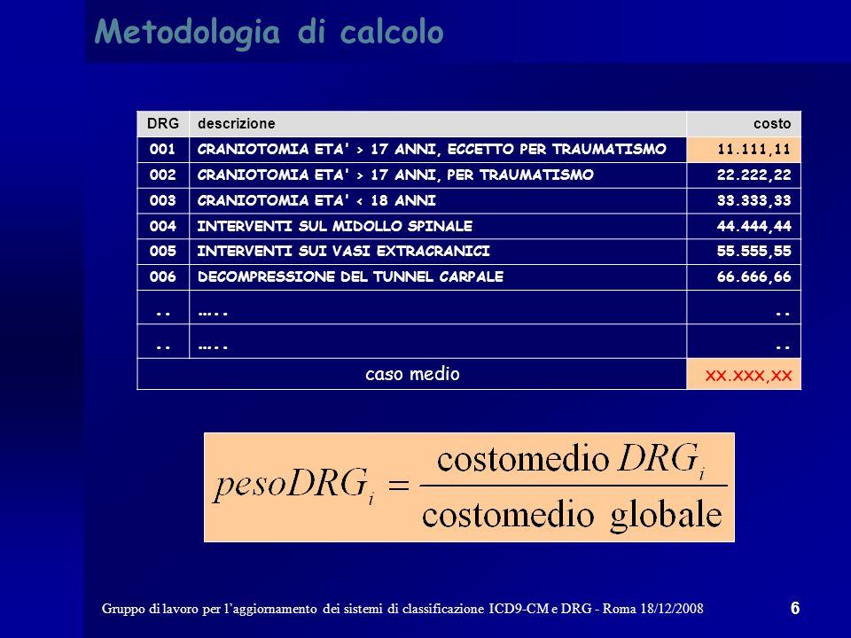 Gruppo di lavoro per laggiornamento dei sistemi di classificazione ICD9-CM e DRG - Roma 18/12/2008 CAMS 26 VOCI DI COSTO STIMA DEI COSTI DI PRODOTTO DRGDRG Metodologia di calcolo 5