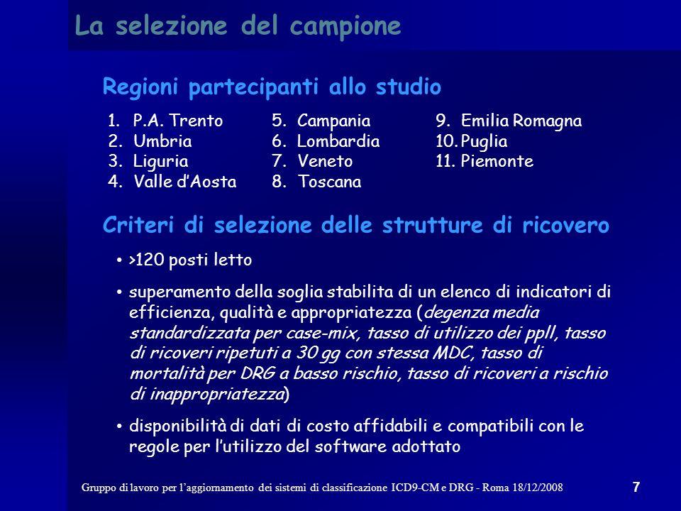 Gruppo di lavoro per laggiornamento dei sistemi di classificazione ICD9-CM e DRG - Roma 18/12/2008 Metodologia di calcolo 6 DRGdescrizionecosto 001CRANIOTOMIA ETA > 17 ANNI, ECCETTO PER TRAUMATISMO11.111,11 002CRANIOTOMIA ETA > 17 ANNI, PER TRAUMATISMO22.222,22 003CRANIOTOMIA ETA < 18 ANNI33.333,33 004INTERVENTI SUL MIDOLLO SPINALE44.444,44 005INTERVENTI SUI VASI EXTRACRANICI55.555,55 006DECOMPRESSIONE DEL TUNNEL CARPALE66.666,66..…....