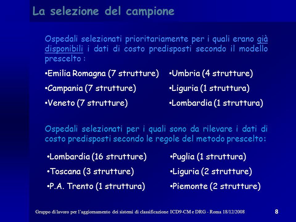 Gruppo di lavoro per laggiornamento dei sistemi di classificazione ICD9-CM e DRG - Roma 18/12/2008 La selezione del campione Regioni partecipanti allo studio 1.P.A.