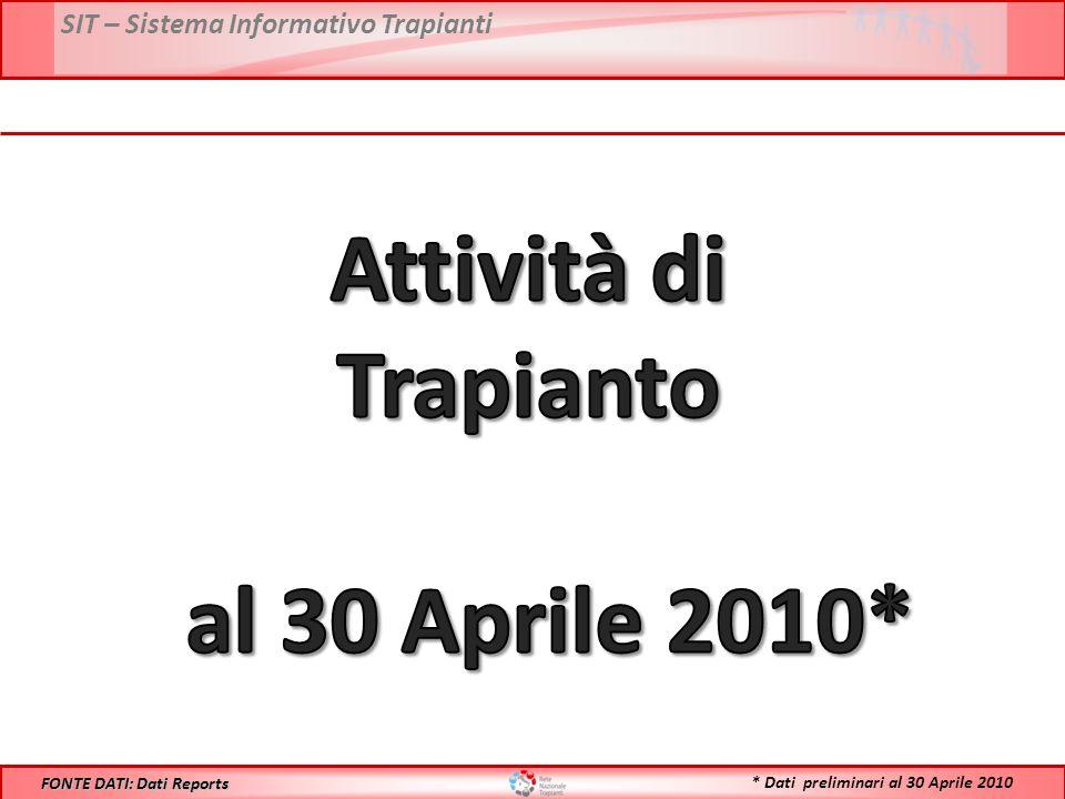 SIT – Sistema Informativo Trapianti FONTE DATI: Dati Reports * Dati preliminari al 30 Aprile 2010