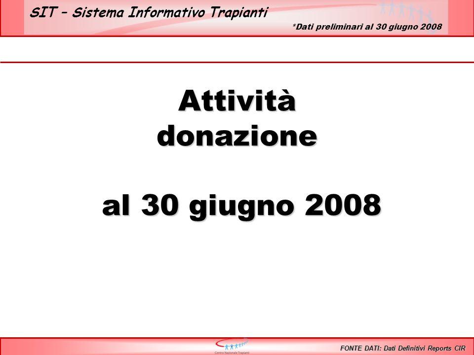 SIT – Sistema Informativo Trapianti Attivitàdonazione al 30 giugno 2008 al 30 giugno 2008 FONTE DATI: Dati Definitivi Reports CIR *Dati preliminari al 30 giugno 2008