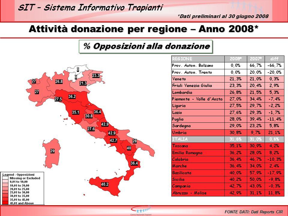 SIT – Sistema Informativo Trapianti Attività donazione per regione – Anno 2008* % Opposizioni alla donazione FONTE DATI: Dati Reports CIR *Dati preliminari al 30 giugno 2008