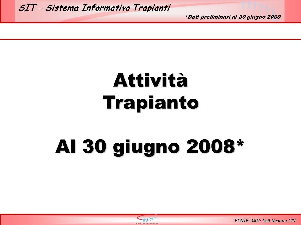 SIT – Sistema Informativo Trapianti AttivitàTrapianto Al 30 giugno 2008* FONTE DATI: Dati Reports CIR *Dati preliminari al 30 giugno 2008