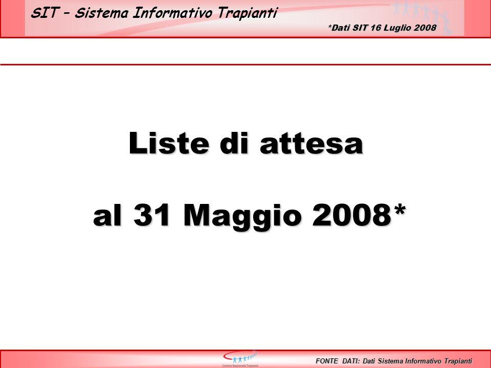 SIT – Sistema Informativo Trapianti Liste di attesa al 31 Maggio 2008* al 31 Maggio 2008* FONTE DATI: Dati Sistema Informativo Trapianti *Dati SIT 16 Luglio 2008
