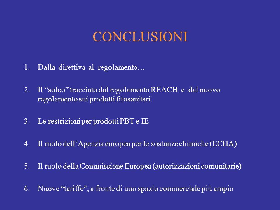 CONCLUSIONI 1.Dalla direttiva al regolamento… 2.Il solco tracciato dal regolamento REACH e dal nuovo regolamento sui prodotti fitosanitari 3.Le restrizioni per prodotti PBT e IE 4.Il ruolo dellAgenzia europea per le sostanze chimiche (ECHA) 5.Il ruolo della Commissione Europea (autorizzazioni comunitarie) 6.Nuove tariffe, a fronte di uno spazio commerciale più ampio
