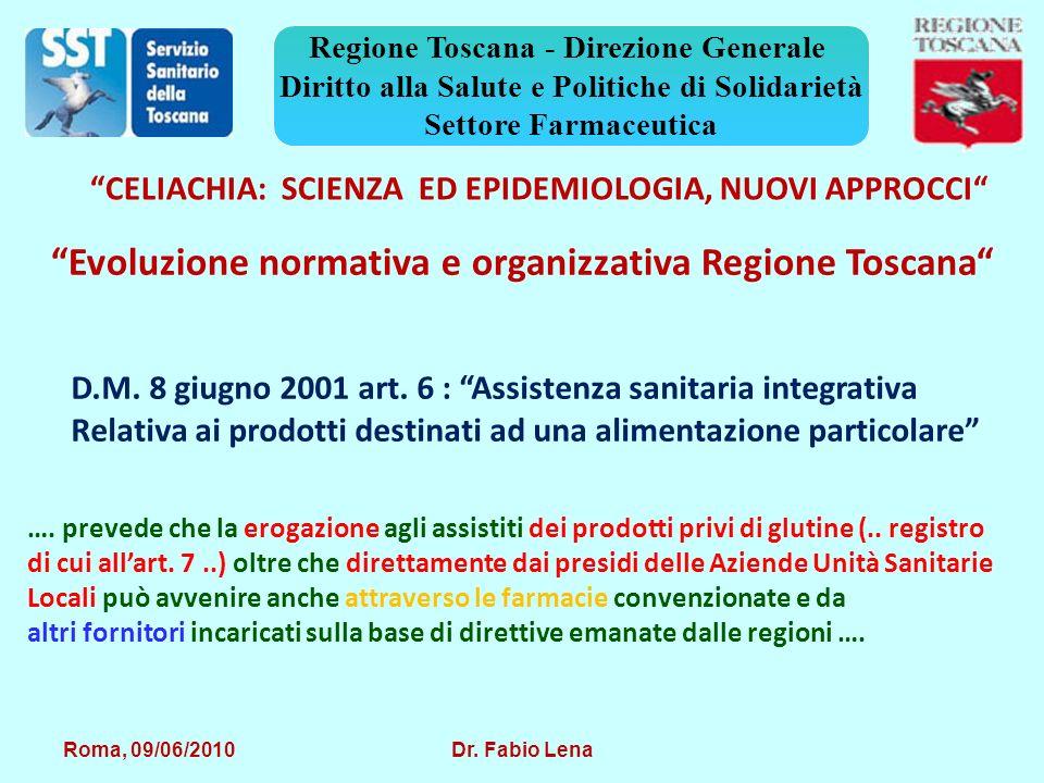 Roma, 09/06/2010 Dr. Fabio Lena Regione Toscana - Direzione Generale Diritto alla Salute e Politiche di Solidarietà Settore Farmaceutica Evoluzione no