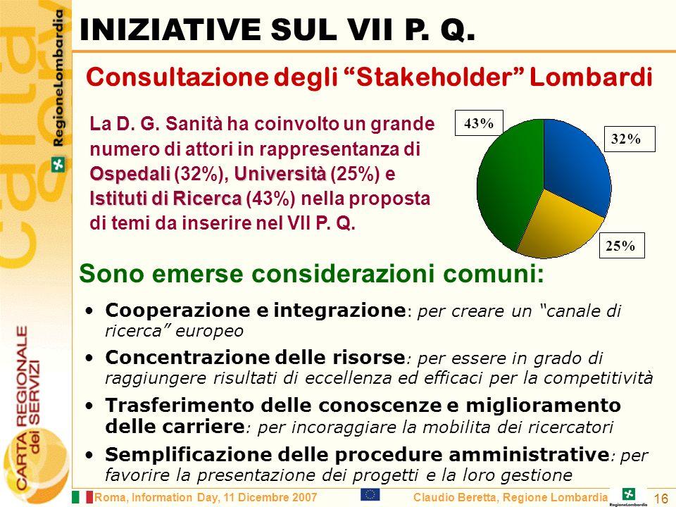 Roma, Information Day, 11 Dicembre 2007Claudio Beretta, Regione Lombardia 16 32% 25% Consultazione degli Stakeholder Lombardi OspedaliUniversità Istituti di Ricerca La D.
