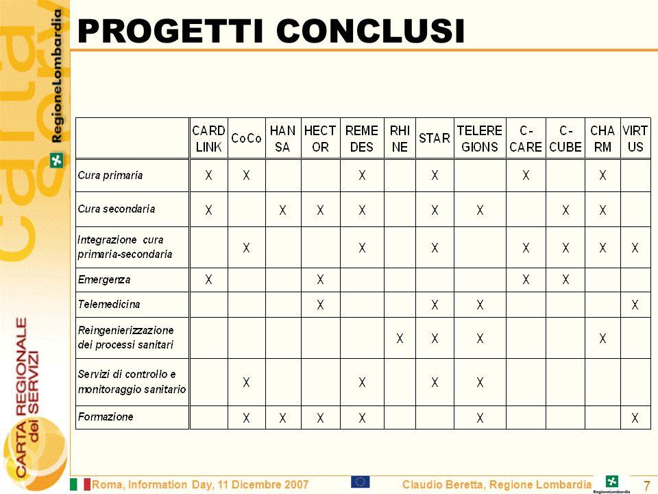 Roma, Information Day, 11 Dicembre 2007Claudio Beretta, Regione Lombardia 8 TELEMACO (2004-2007) avvio di un servizio di un servizio di telemedicina per i piccoli comuni basato sui prototipi sviluppati nei progetti sperimentali VIRTUS VIRTUS (2000-2002) Sviluppo dellOspedale Virtuale, con Teleconsulto e Second Opinion NEUROWEB NEUROWEB (2006-2008) creazione di ospedale virtuale specializzato sulle malattie neurologiche e di un Rete di Patologia per le malattie neurodegenerative Regione Lombardia Health Directorate General TELEMEDICINA