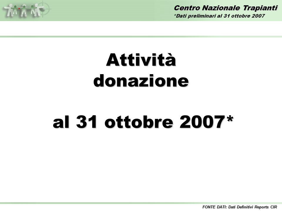 Centro Nazionale Trapianti Attivitàdonazione al 31 ottobre 2007* al 31 ottobre 2007* FONTE DATI: Dati Definitivi Reports CIR *Dati preliminari al 31 ottobre 2007