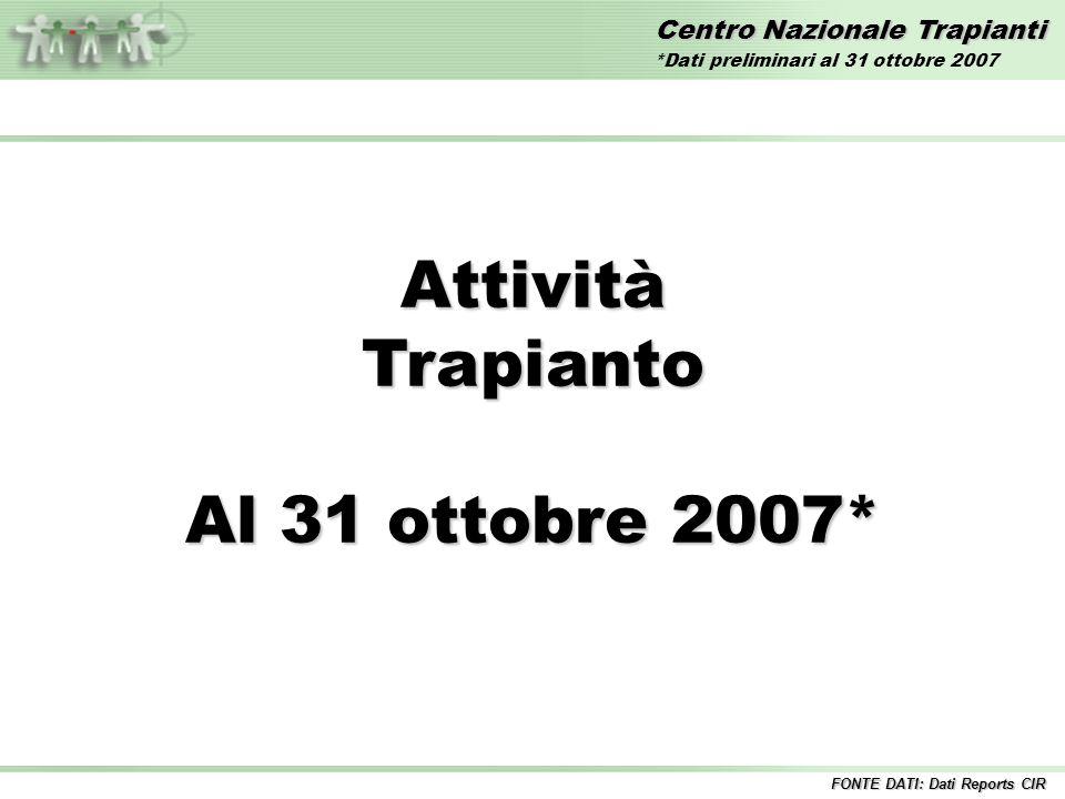 Centro Nazionale Trapianti AttivitàTrapianto Al 31 ottobre 2007* FONTE DATI: Dati Reports CIR *Dati preliminari al 31 ottobre 2007