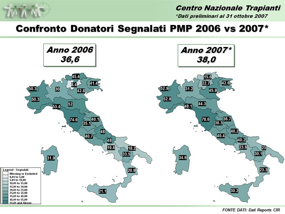 Centro Nazionale Trapianti Confronto Donatori Segnalati PMP 2006 vs 2007* FONTE DATI: Dati Reports CIR Anno 2006 36,6 36,6 Anno 2007* 38,0 38,0 *Dati preliminari al 31 ottobre 2007