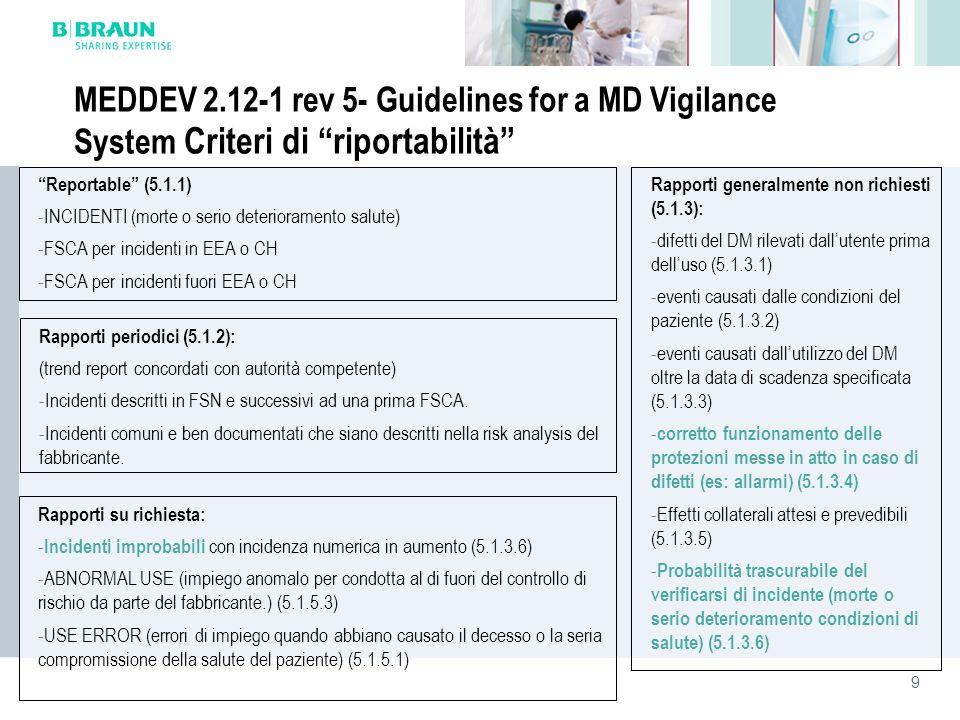9 MEDDEV 2.12-1 rev 5- Guidelines for a MD Vigilance System Criteri di riportabilità Reportable (5.1.1) -INCIDENTI (morte o serio deterioramento salut