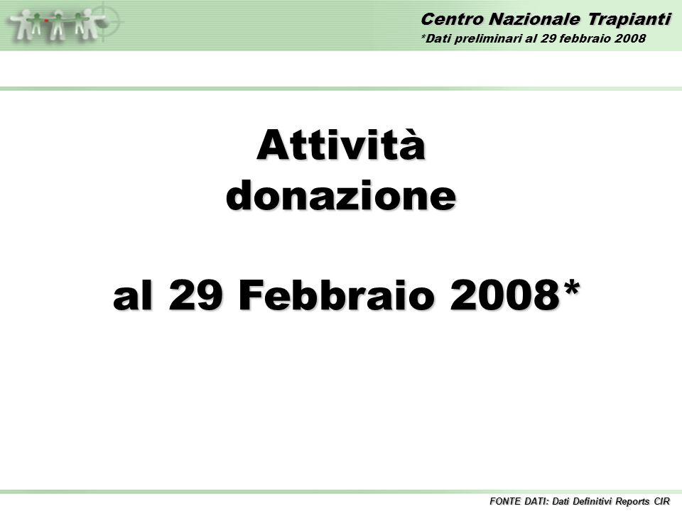 Centro Nazionale Trapianti Attivitàdonazione al 29 Febbraio 2008* al 29 Febbraio 2008* FONTE DATI: Dati Definitivi Reports CIR *Dati preliminari al 29 febbraio 2008
