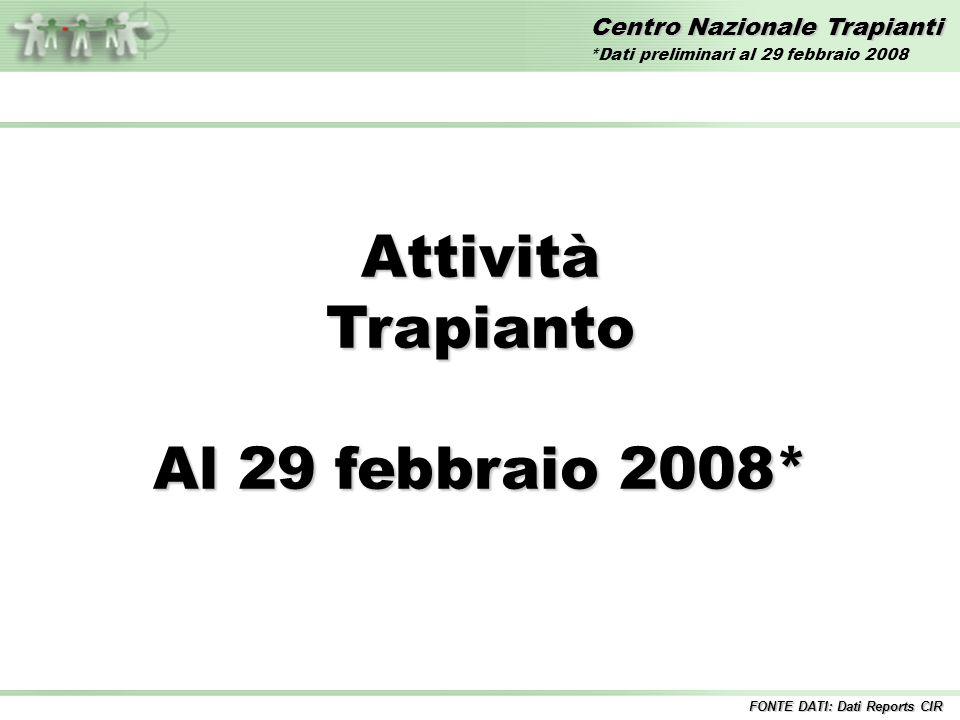 Centro Nazionale Trapianti AttivitàTrapianto Al 29 febbraio 2008* FONTE DATI: Dati Reports CIR *Dati preliminari al 29 febbraio 2008