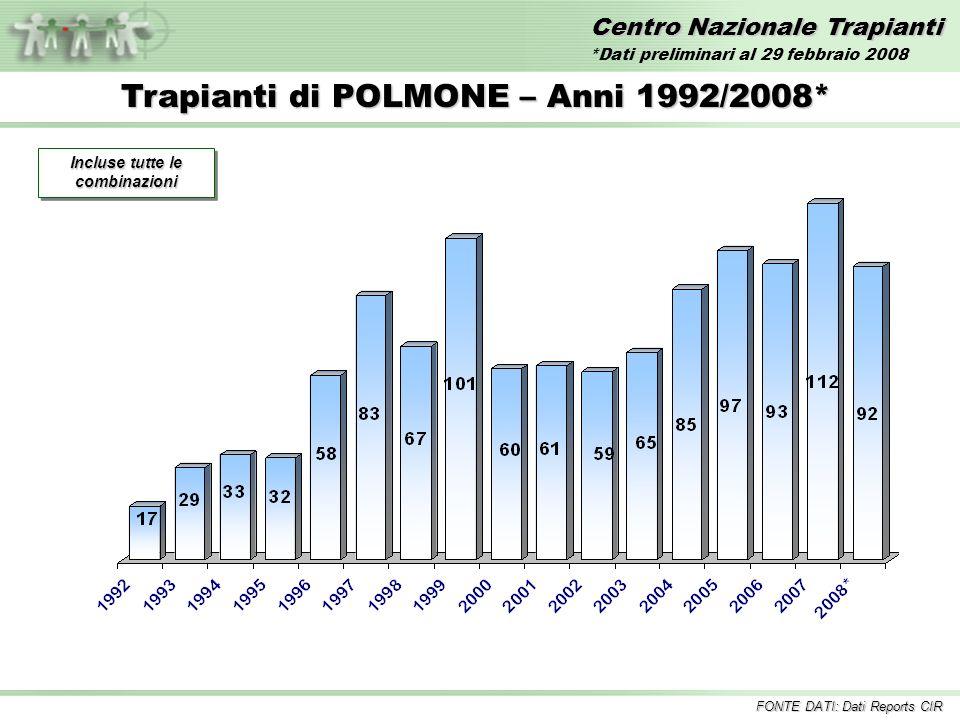 Centro Nazionale Trapianti Trapianti di POLMONE – Anni 1992/2008* Incluse tutte le combinazioni FONTE DATI: Dati Reports CIR *Dati preliminari al 29 febbraio 2008