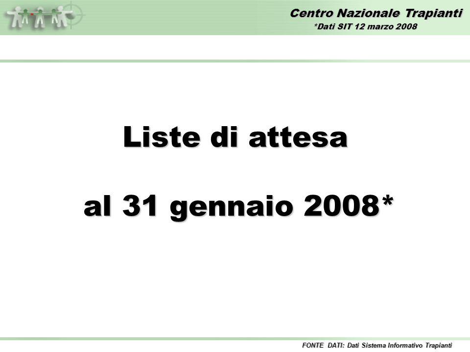 Centro Nazionale Trapianti Liste di attesa al 31 gennaio 2008* al 31 gennaio 2008* FONTE DATI: Dati Sistema Informativo Trapianti *Dati SIT 12 marzo 2008