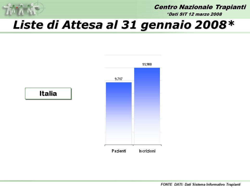 Centro Nazionale Trapianti Liste di Attesa al 31 gennaio 2008* ItaliaItalia FONTE DATI: Dati Sistema Informativo Trapianti *Dati SIT 12 marzo 2008