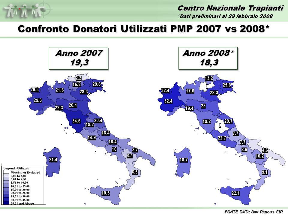 Centro Nazionale Trapianti Confronto Donatori Utilizzati PMP 2007 vs 2008* FONTE DATI: Dati Reports CIR Anno 2007 19,3 Anno 2008* 18,3 18,3 *Dati preliminari al 29 febbraio 2008