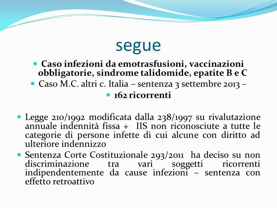 segue Caso infezioni da emotrasfusioni, vaccinazioni obbligatorie, sindrome talidomide, epatite B e C Caso M.C. altri c. Italia – sentenza 3 settembre