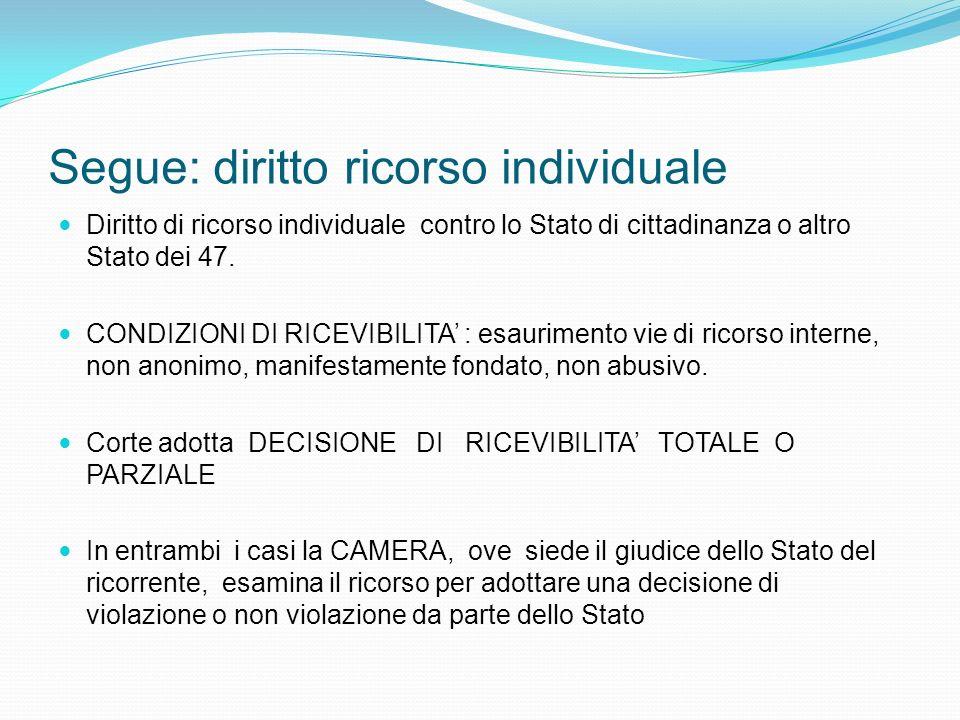 Segue: diritto ricorso individuale Diritto di ricorso individuale contro lo Stato di cittadinanza o altro Stato dei 47. CONDIZIONI DI RICEVIBILITA : e