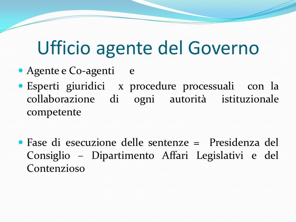 Ufficio agente del Governo Agente e Co-agenti e Esperti giuridici x procedure processuali con la collaborazione di ogni autorità istituzionale compete