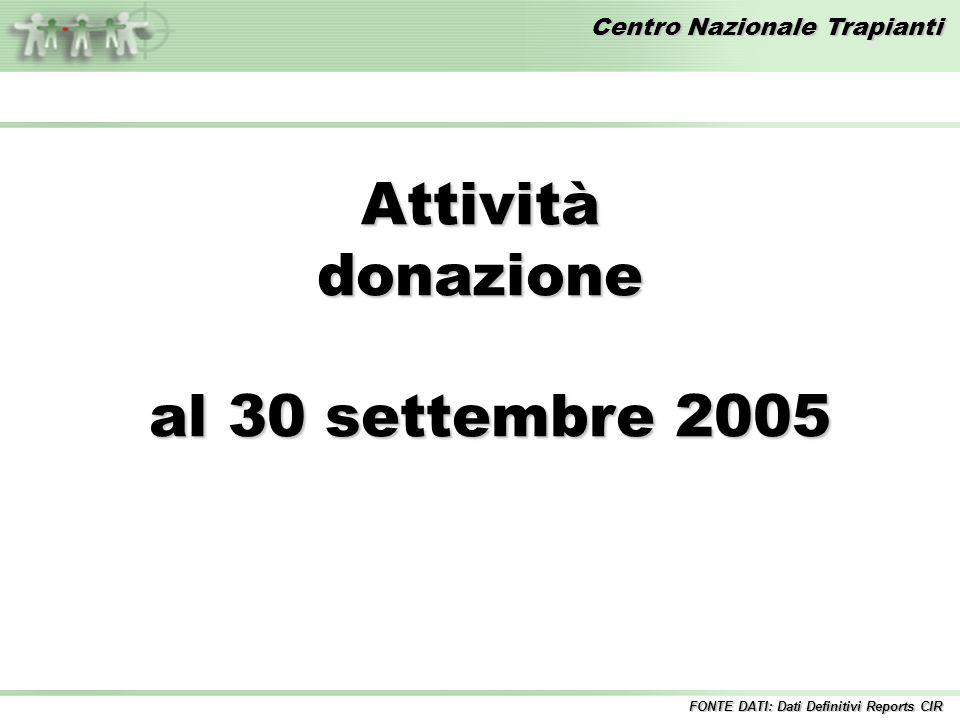 Centro Nazionale Trapianti Attivitàdonazione al 30 settembre 2005 al 30 settembre 2005 FONTE DATI: Dati Definitivi Reports CIR