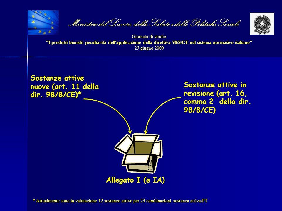 Ministero del Lavoro, della Salute e delle Politiche Sociali Giornata di studio I prodotti biocidi: peculiarità dell applicazione della direttiva 98/8/CE nel sistema normativo italiano 25 giugno 2009 In generale, secondo lart.