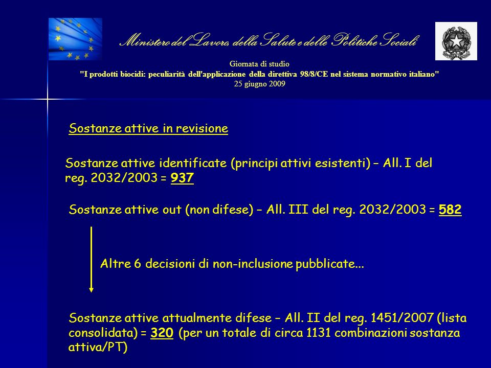 Ministero del Lavoro, della Salute e delle Politiche Sociali Giornata di studio I prodotti biocidi: peculiarità dell applicazione della direttiva 98/8/CE nel sistema normativo italiano 25 giugno 2009 Se.....