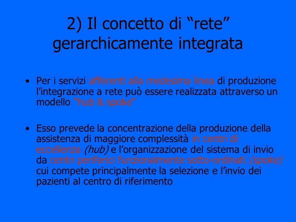 2) Il concetto di rete gerarchicamente integrata Per i servizi afferenti alla medesima linea di produzione lintegrazione a rete può essere realizzata