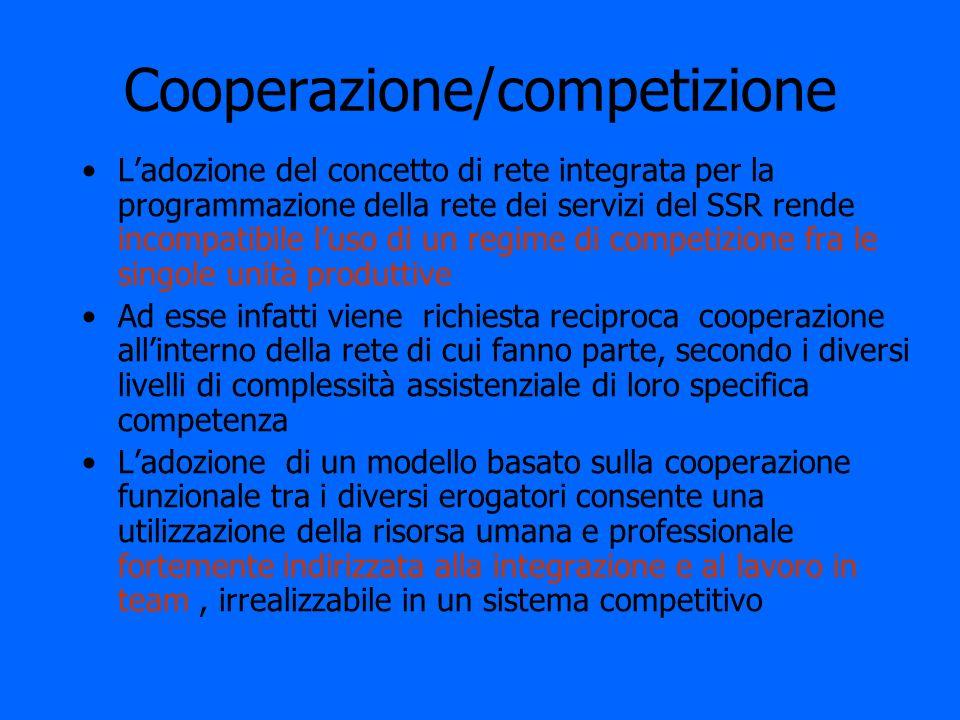 Cooperazione/competizione Ladozione del concetto di rete integrata per la programmazione della rete dei servizi del SSR rende incompatibile luso di un