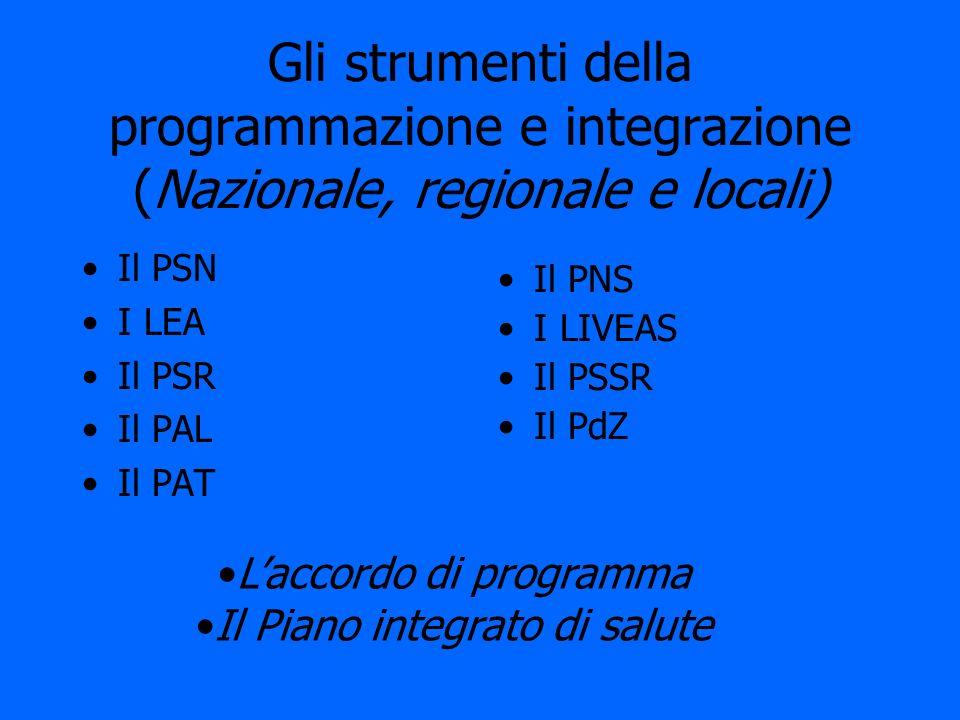 Gli strumenti della programmazione e integrazione (Nazionale, regionale e locali) Il PSN I LEA Il PSR Il PAL Il PAT Il PNS I LIVEAS Il PSSR Il PdZ Lac