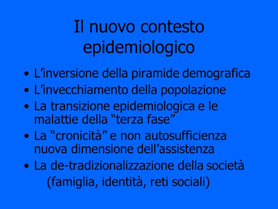 Il nuovo contesto epidemiologico Linversione della piramide demografica Linvecchiamento della popolazione La transizione epidemiologica e le malattie