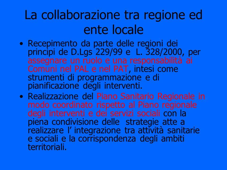 La collaborazione tra regione ed ente locale Recepimento da parte delle regioni dei principi de D.Lgs 229/99 e L. 328/2000, per assegnare un ruolo e u