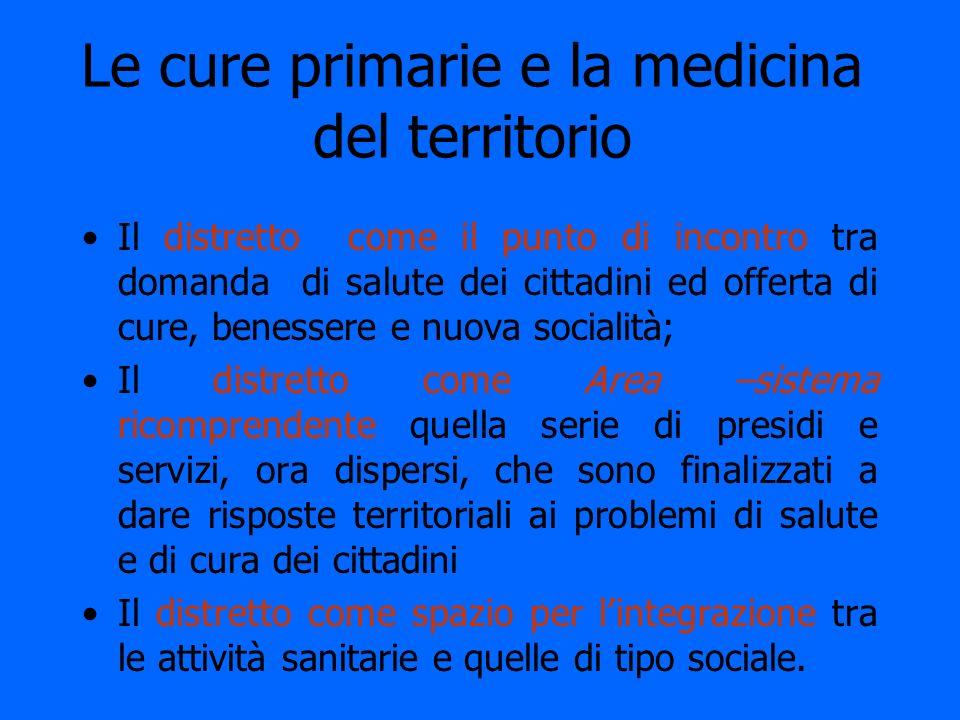 Le cure primarie e la medicina del territorio Il distretto come il punto di incontro tra domanda di salute dei cittadini ed offerta di cure, benessere