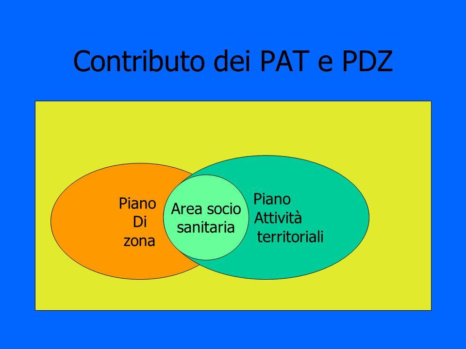Contributo dei PAT e PDZ Piano Di zona Piano Attività territoriali Area socio sanitaria
