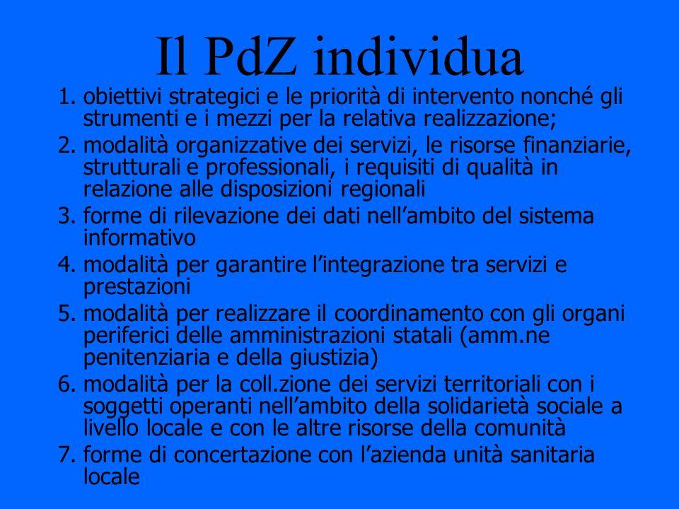 Il PdZ individua 1.obiettivi strategici e le priorità di intervento nonché gli strumenti e i mezzi per la relativa realizzazione; 2.modalità organizza