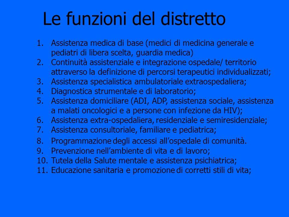 1.Assistenza medica di base (medici di medicina generale e pediatri di libera scelta, guardia medica) 2.Continuità assistenziale e integrazione ospeda