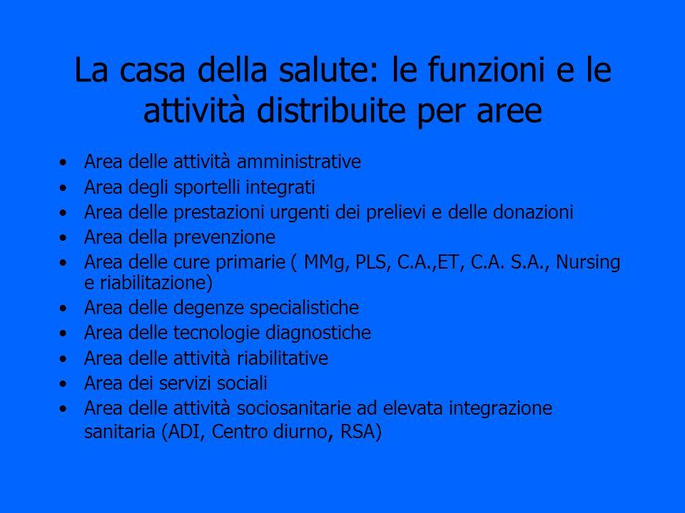 La casa della salute: le funzioni e le attività distribuite per aree Area delle attività amministrative Area degli sportelli integrati Area delle pres