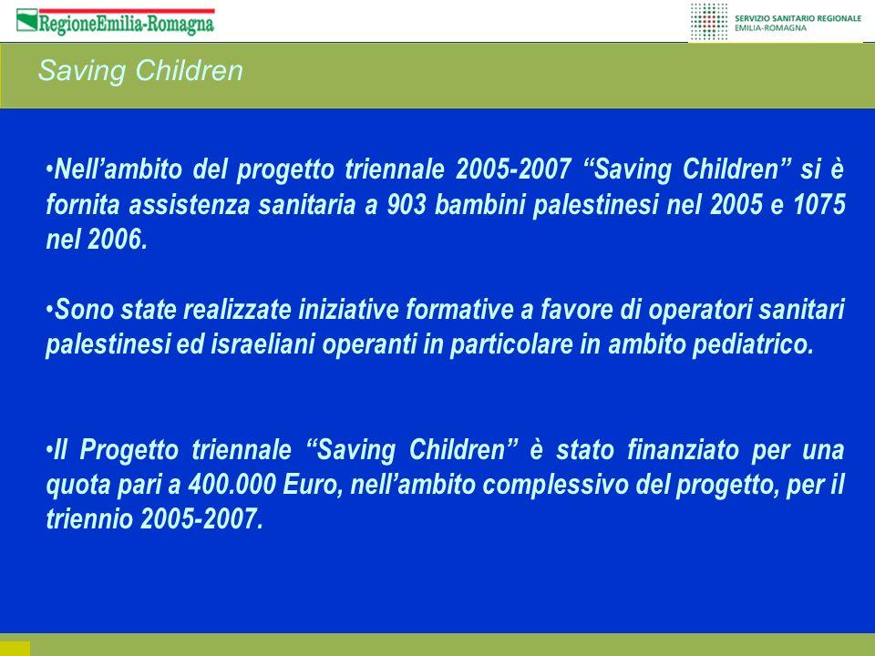 Saving Children Nellambito del progetto triennale 2005-2007 Saving Children si è fornita assistenza sanitaria a 903 bambini palestinesi nel 2005 e 107