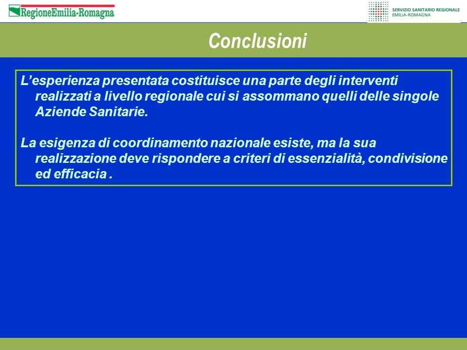 Conclusioni Lesperienza presentata costituisce una parte degli interventi realizzati a livello regionale cui si assommano quelli delle singole Aziende