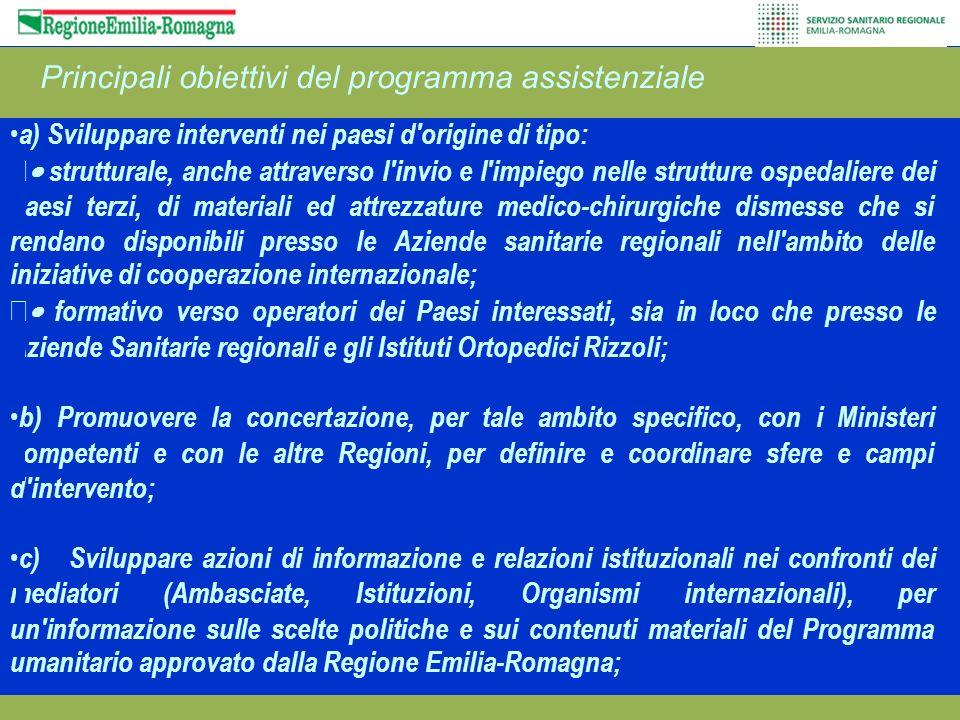 Principali obiettivi del programma assistenziale a) Sviluppare interventi nei paesi d'origine di tipo: strutturale, anche attraverso l'invio e l'impie