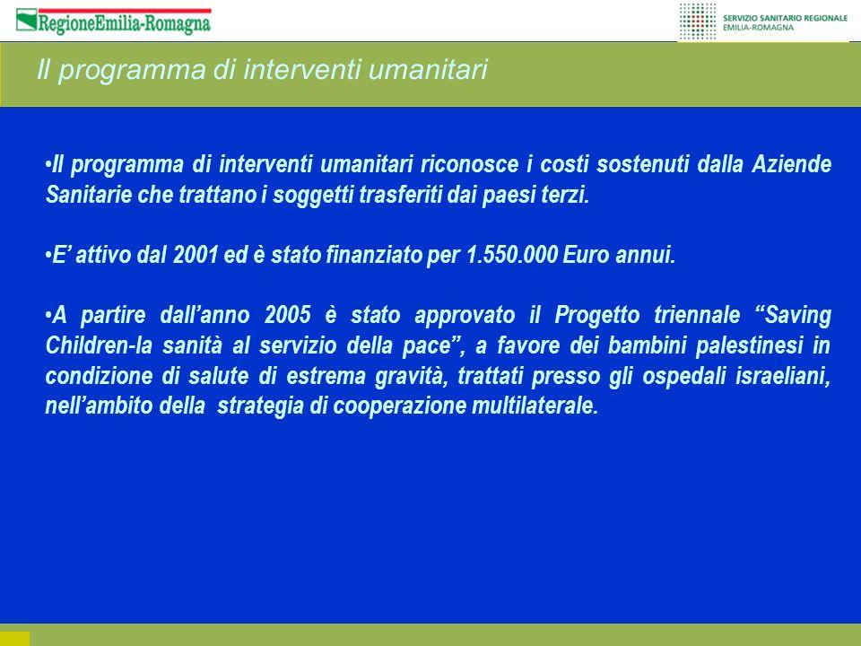 Il programma di interventi umanitari Il programma di interventi umanitari riconosce i costi sostenuti dalla Aziende Sanitarie che trattano i soggetti