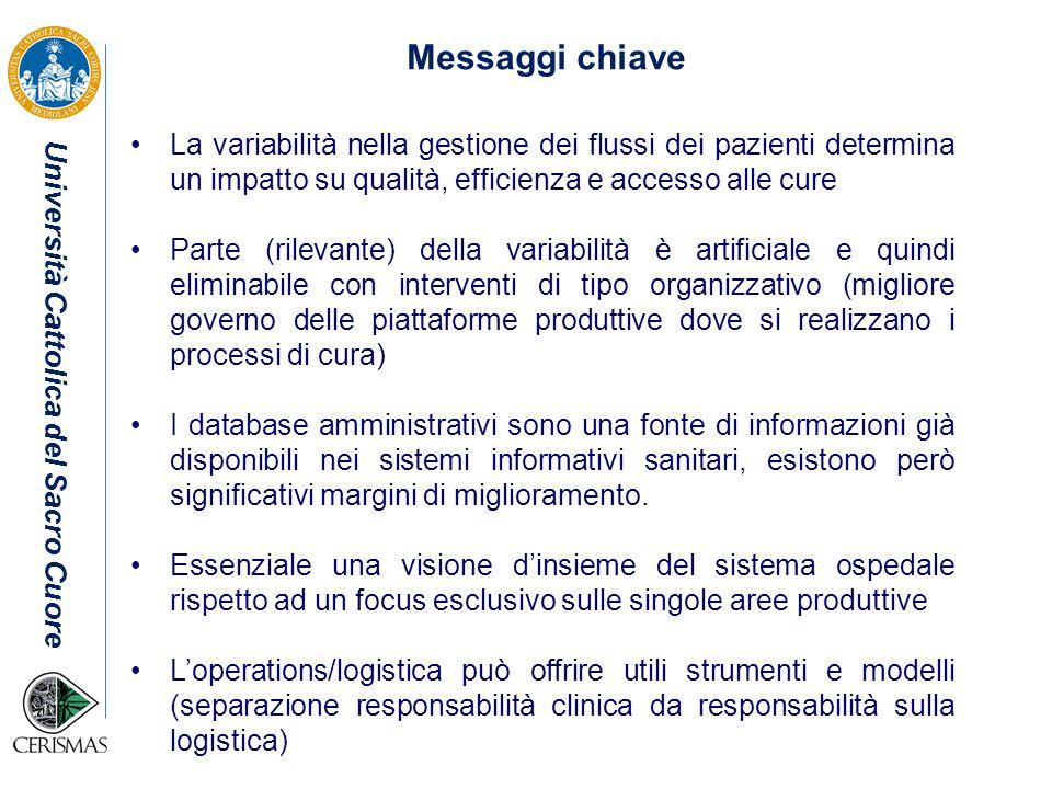 Università Cattolica del Sacro Cuore La variabilità nella gestione dei flussi dei pazienti determina un impatto su qualità, efficienza e accesso alle