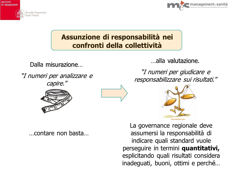 11 Assunzione di responsabilità nei confronti della collettività misurazione Dalla misurazione… I numeri per analizzare e capire.