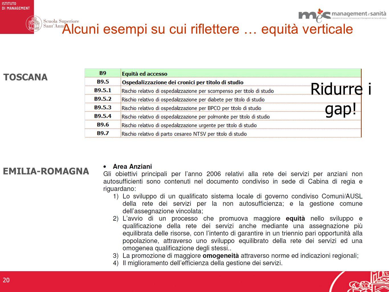 EMILIA-ROMAGNA TOSCANA 20 Ridurre i gap! Alcuni esempi su cui riflettere … equità verticale