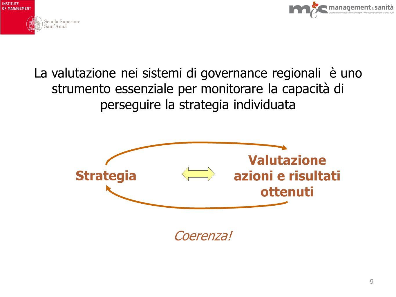 9 Strategia La valutazione nei sistemi di governance regionali è uno strumento essenziale per monitorare la capacità di perseguire la strategia individuata Valutazione azioni e risultati ottenuti Coerenza!