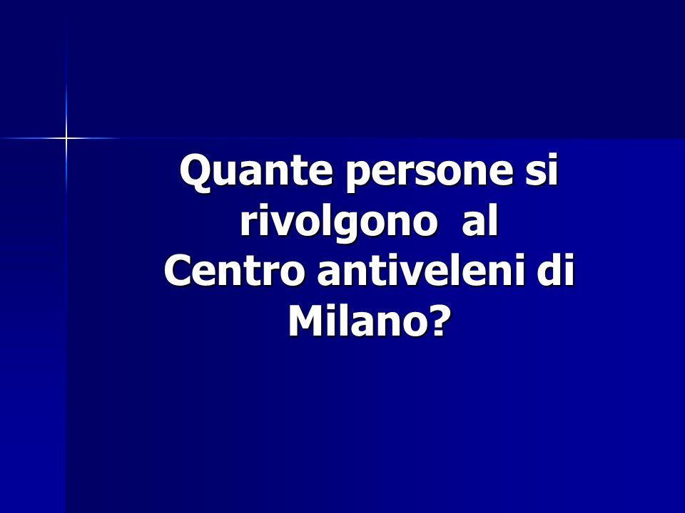 Quante persone si rivolgono al Centro antiveleni di Milano?